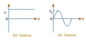 التيار الكهربائي المستمر و المتردد