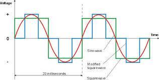 موجات التيار المتردد