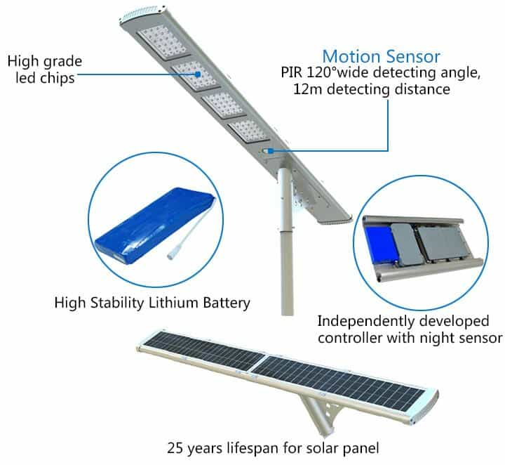 وحدات الإنارة الشمسية المدمجة