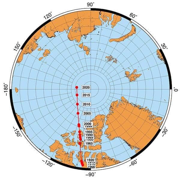 مسار الشمال المغناطيسي مع الزمن