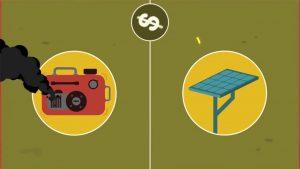 جدوي مضخات الطاقة الشمسية